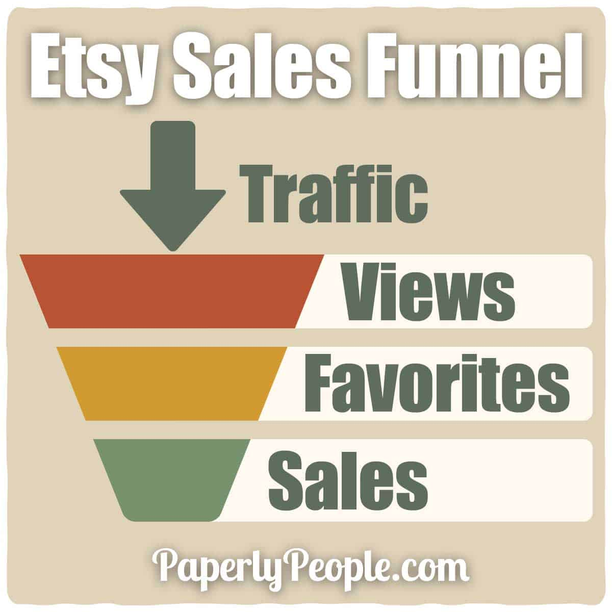 Etsy Sales Funnel