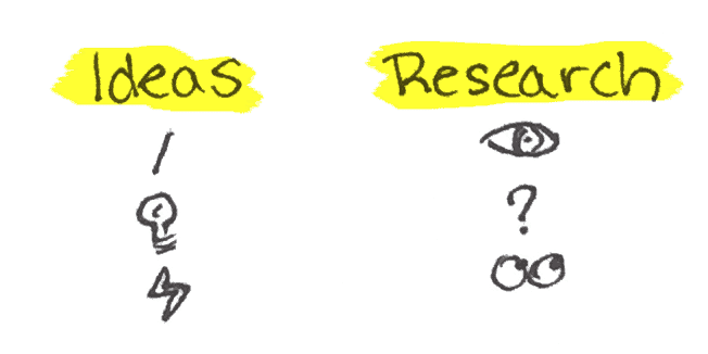 Ideas and Research Symbols for Bullet Journals