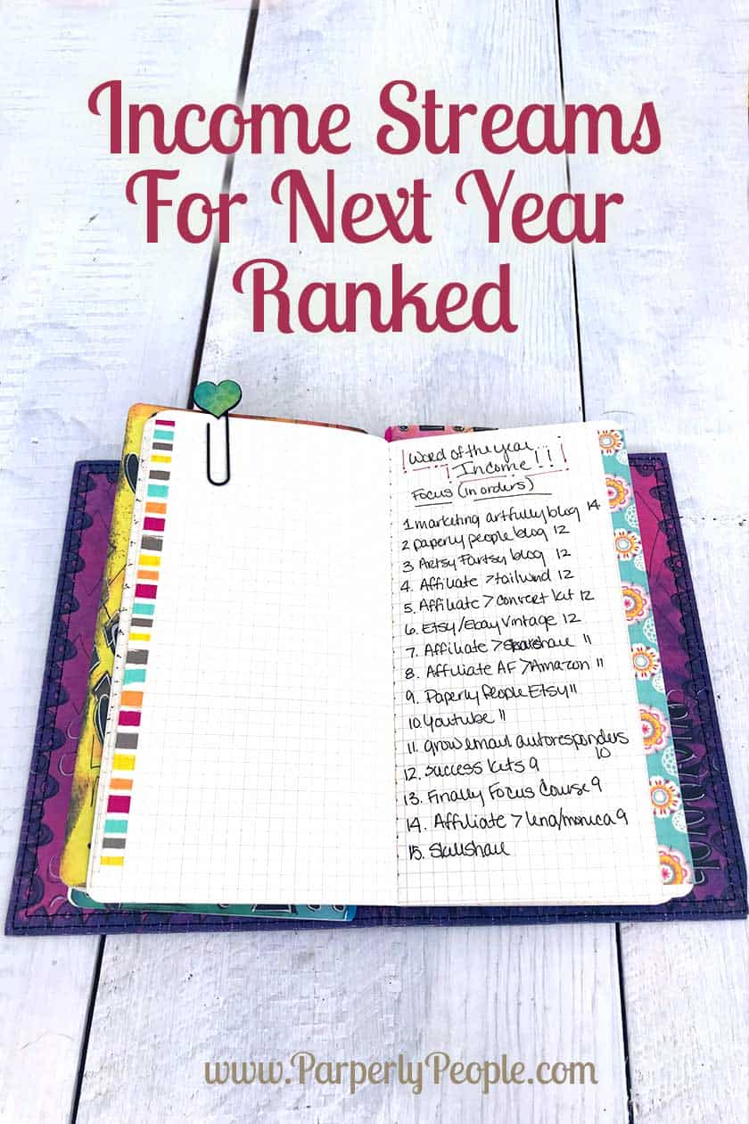 Blogging Income Streams For Next Year Ranked In Order - Bullet Journal blog goals list. Tips, inspiration and ideas for your bullet journal or travelers notebook blogging planner.