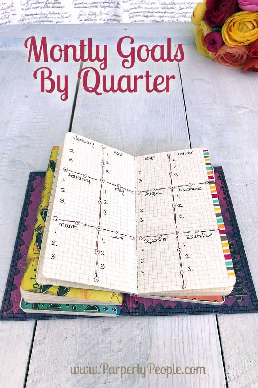 Monthly Goals By Quarter Travelers Notebook Goal Setting Planner - Keep track of your three main blogging goals for each month. #bujo #blogging