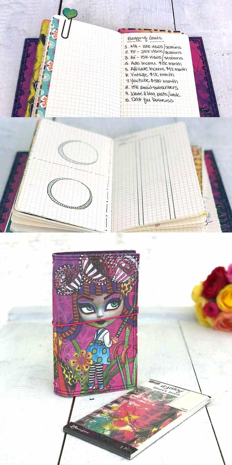 Bullet Journal Blogging Planner Inspiration - Tips and ideas for your travelers notebook blog planner. Includes stats tracker, schedule and layout. #bulletjournal #bujo #blogging